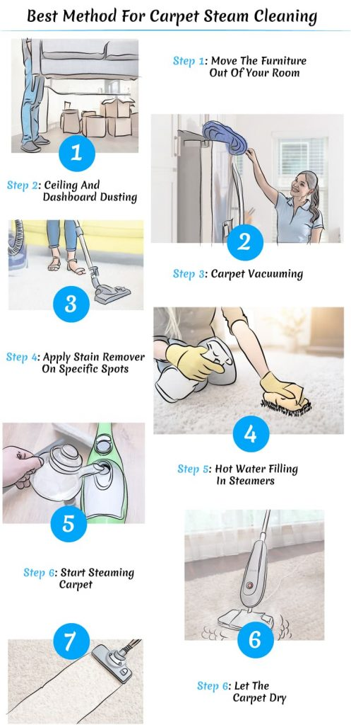 Best Method For Carpet Steam Cleaning